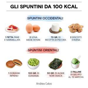 Gli spuntini da 100 kcal