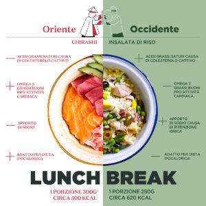 Oriente VS Occidente lunch break