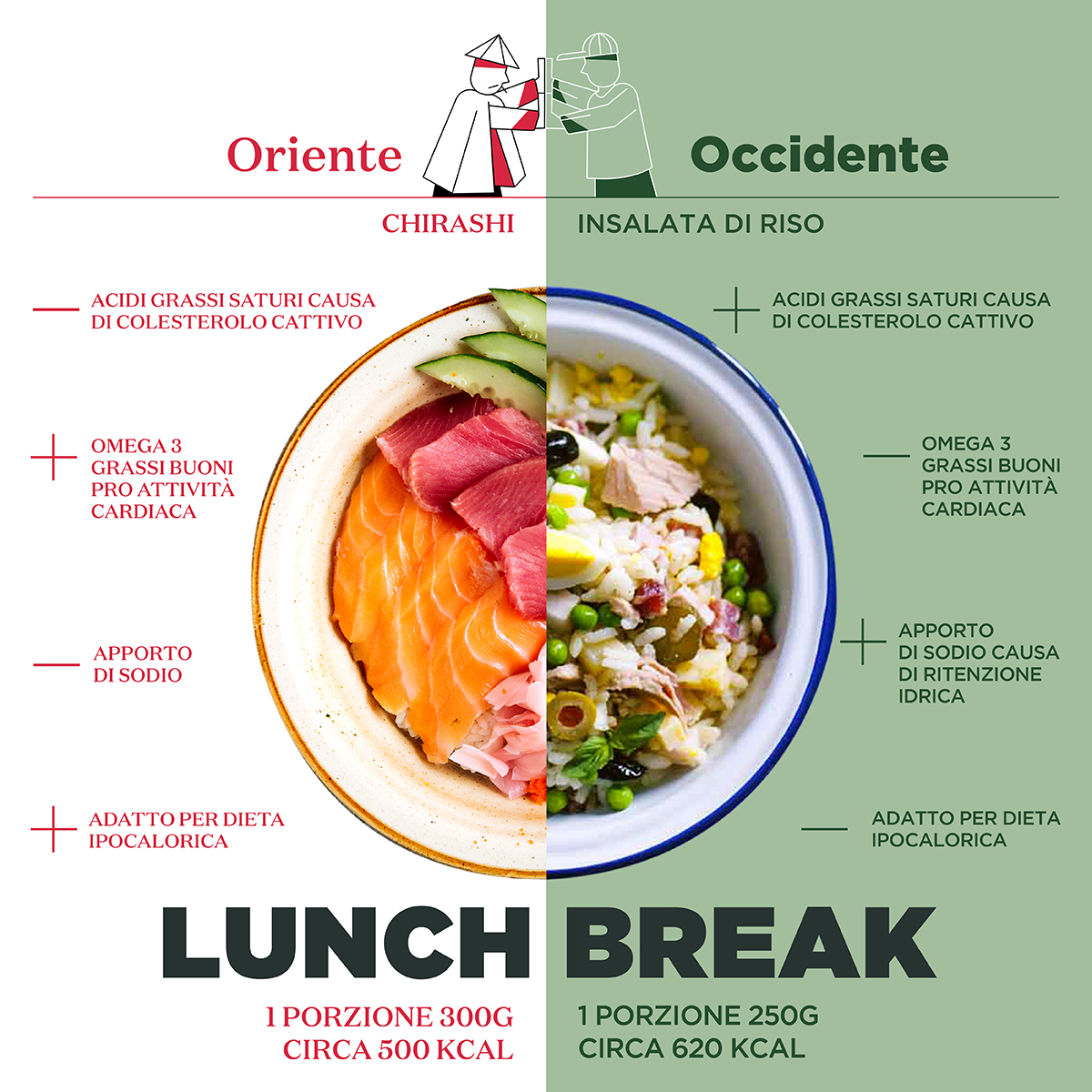 Oriente VS Occidente lunch break