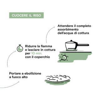 preparazione riso